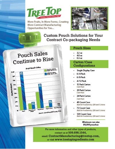 Co-Packing Sales Sheet